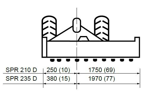 Asymetrisch angbauter 3-Punkt